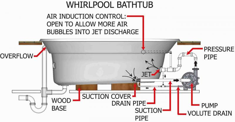NACHI_ _whirlpool bathtub 1b.2505945_std real estate inspection specialist ($discount coupon) highest whirlpool bath wiring diagram at bakdesigns.co