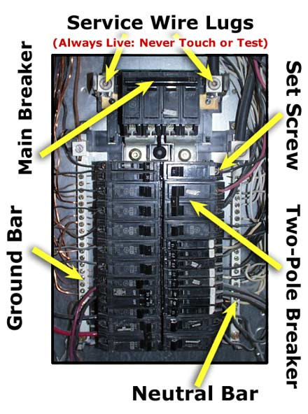 breakerbox_small_50k.2504814_std real estate inspection specialist ($discount coupon) highest home breaker box wiring diagram at crackthecode.co